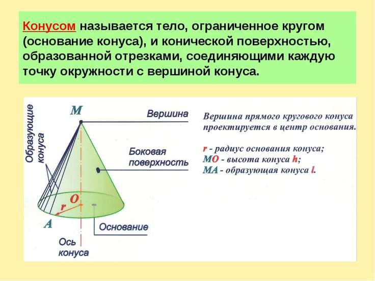 Конусом называется тело, ограниченное кругом (основание конуса), и конической...