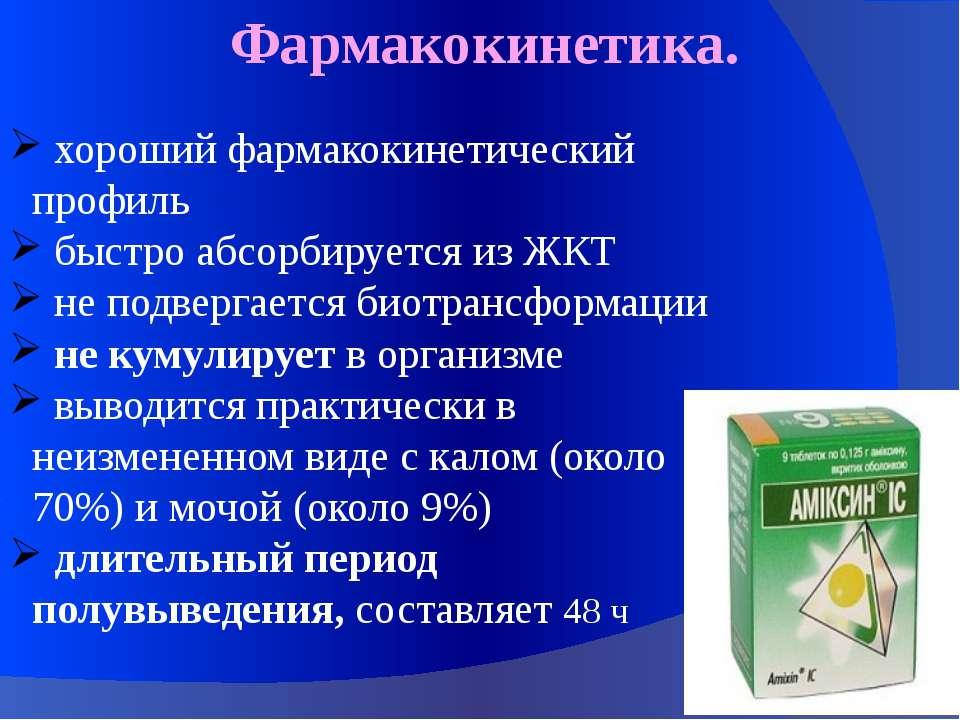 Фармакокинетика. хороший фармакокинетический профиль быстро абсорбируется из ...
