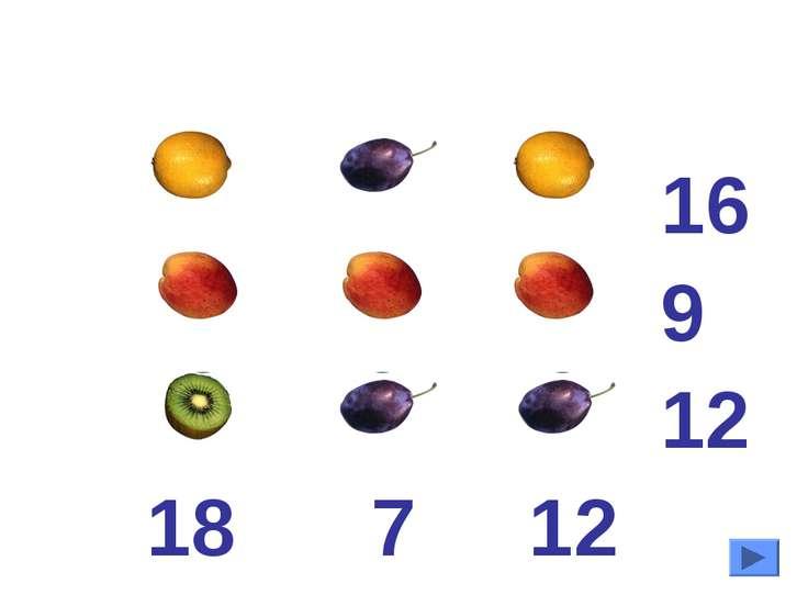 16 9 12 18 7 12 7 2 7 3 3 3 8 2 2