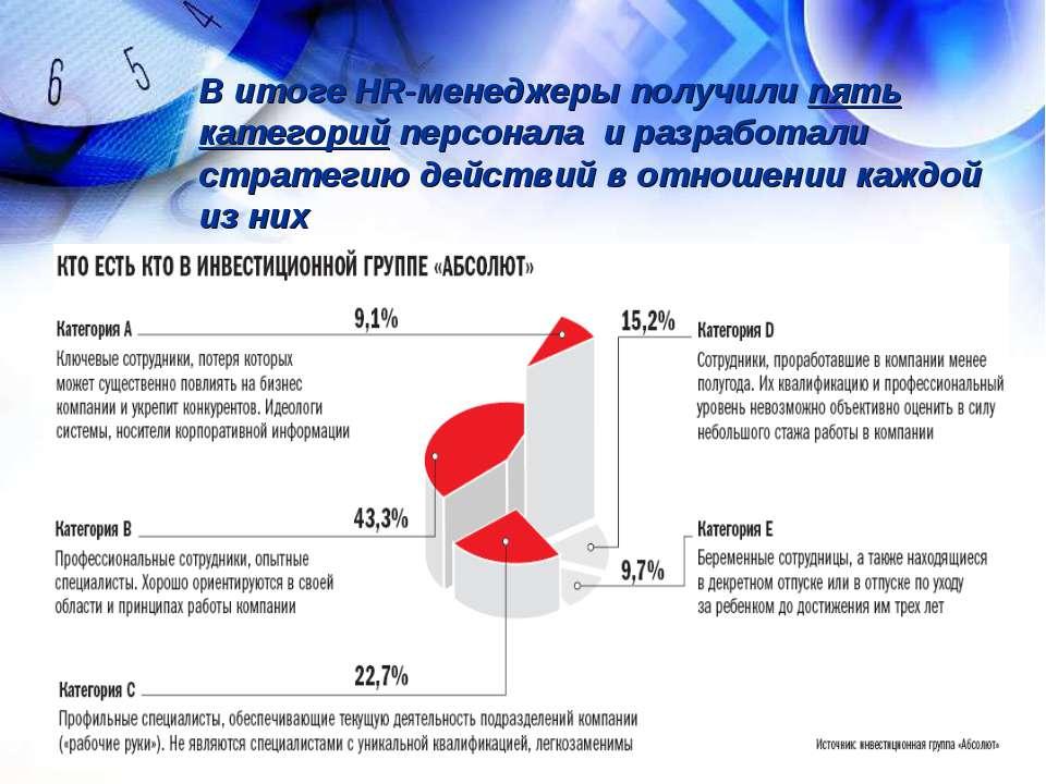 В итоге HR-менеджеры получили пять категорий персонала иразработали стратеги...