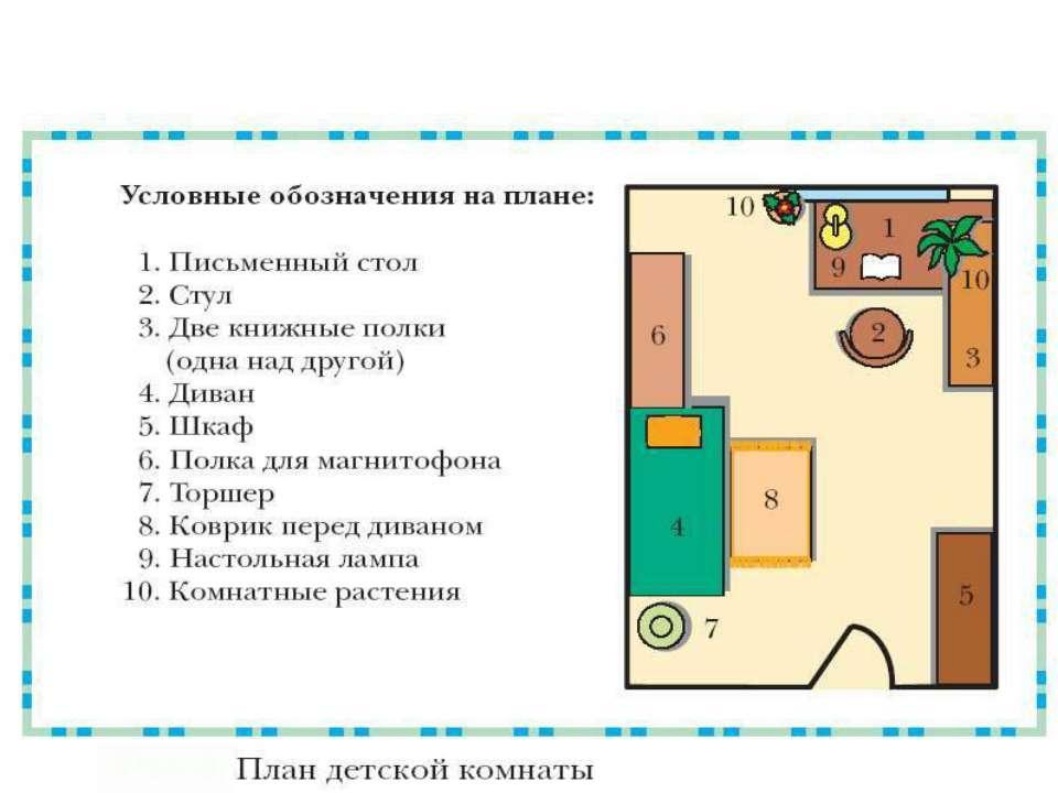 Как можно сделать планировку комнаты 5