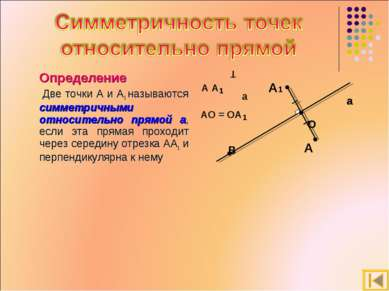 Определение Две точки А и А1 называются симметричными относительно прямой а, ...