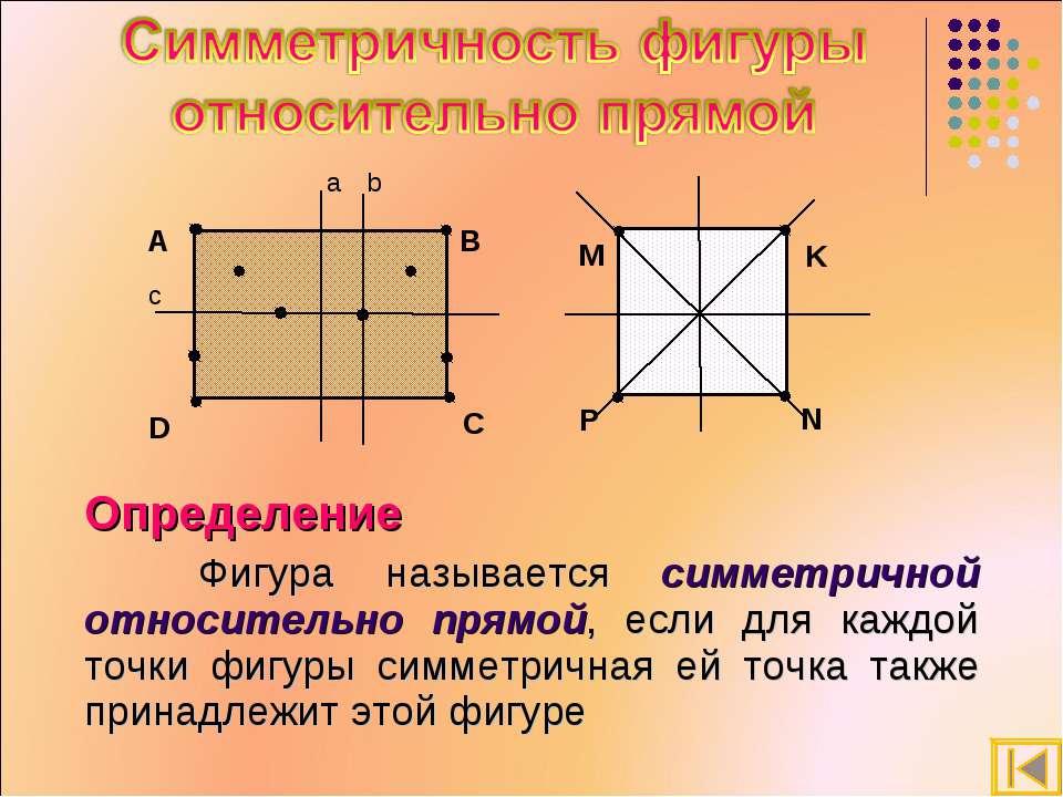 Определение Фигура называется симметричной относительно прямой, если для кажд...