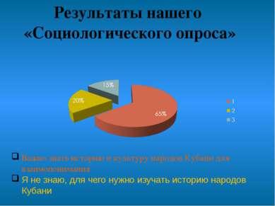 Результаты нашего «Социологического опроса» Важно знать историю и культуру на...