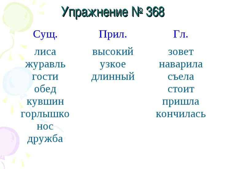 Упражнение № 368