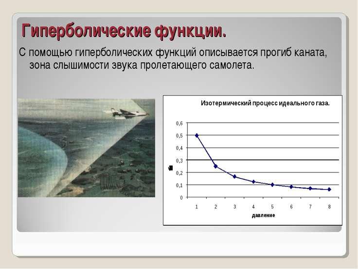 Гиперболические функции. С помощью гиперболических функций описывается прогиб...
