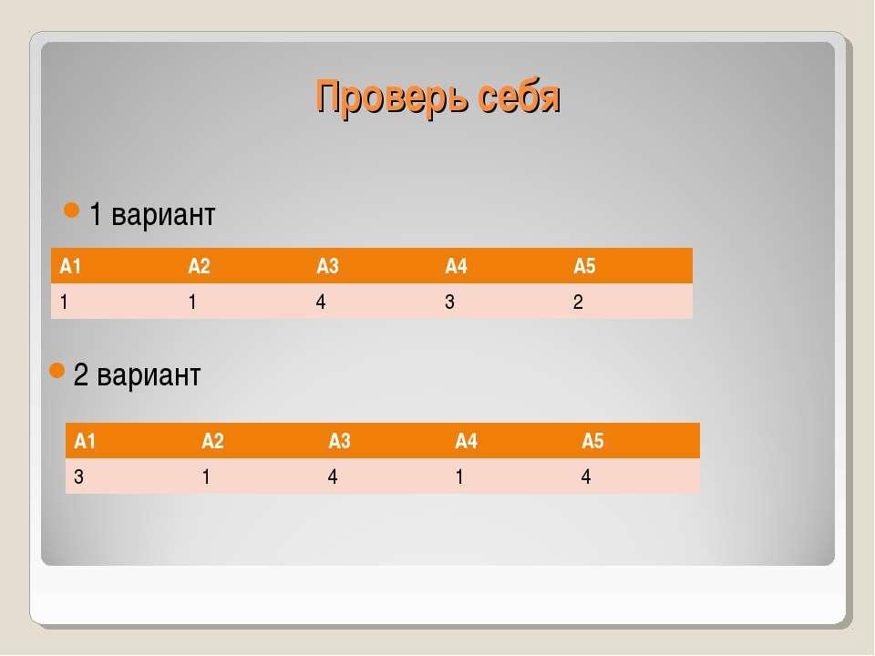 Проверь себя 1 вариант 2 вариант А1 А2 А3 А4 А5 1 1 4 3 2 А1 А2 А3 А4 А5 3 1 ...
