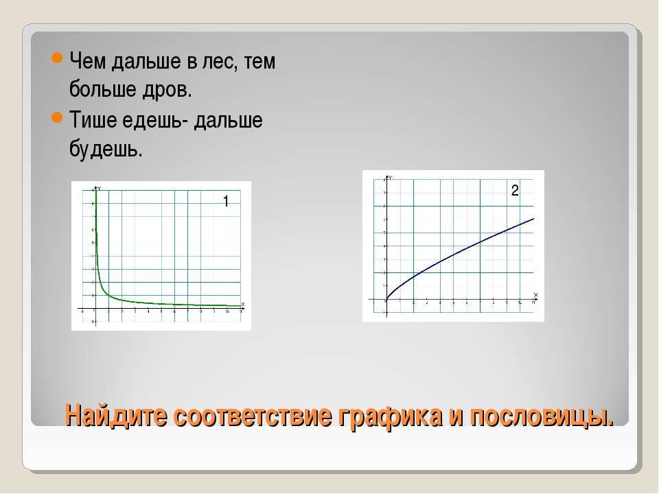 Найдите соответствие графика и пословицы. Чем дальше в лес, тем больше дров. ...