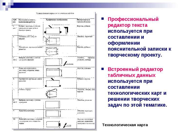 Профессиональный редактор текста используется при составлении и оформлении по...