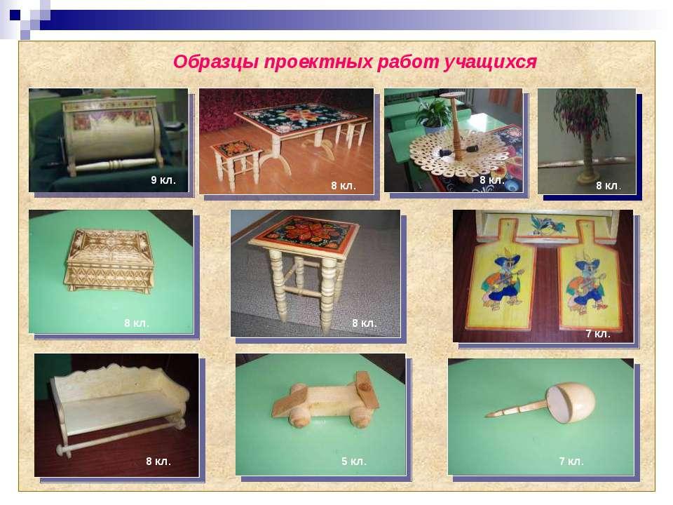 Образцы проектных работ учащихся 9 кл.. 8 кл. 8 кл. 8 кл. 8 кл. 8 кл. 7 кл. 8...
