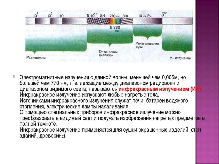 Электромагнитные излучения с длиной волны, меньшей чем 0,005м, но большей чем...