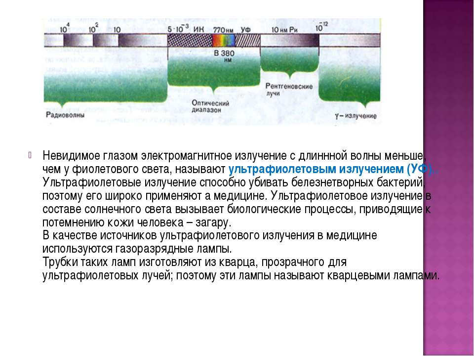 Невидимое глазом электромагнитное излучение с длиннной волны меньше, чем у фи...
