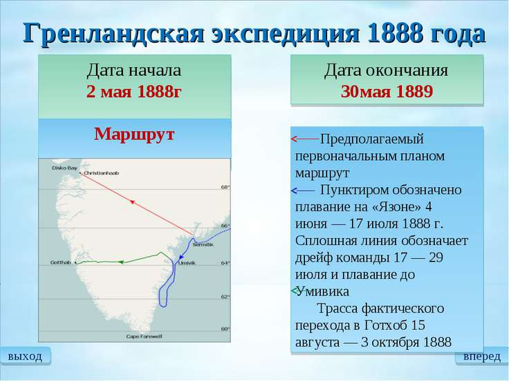 выход вперед Дата начала 2 мая 1888г Дата окончания 30мая 1889 Маршрут Предпо...