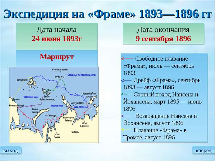 выход вперед Дата начала 24 июня 1893г Дата окончания 9 сентября 1896 Маршрут...