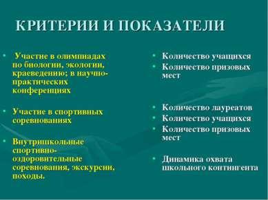 КРИТЕРИИ И ПОКАЗАТЕЛИ Участие в олимпиадах по биологии, экологии, краеведени...