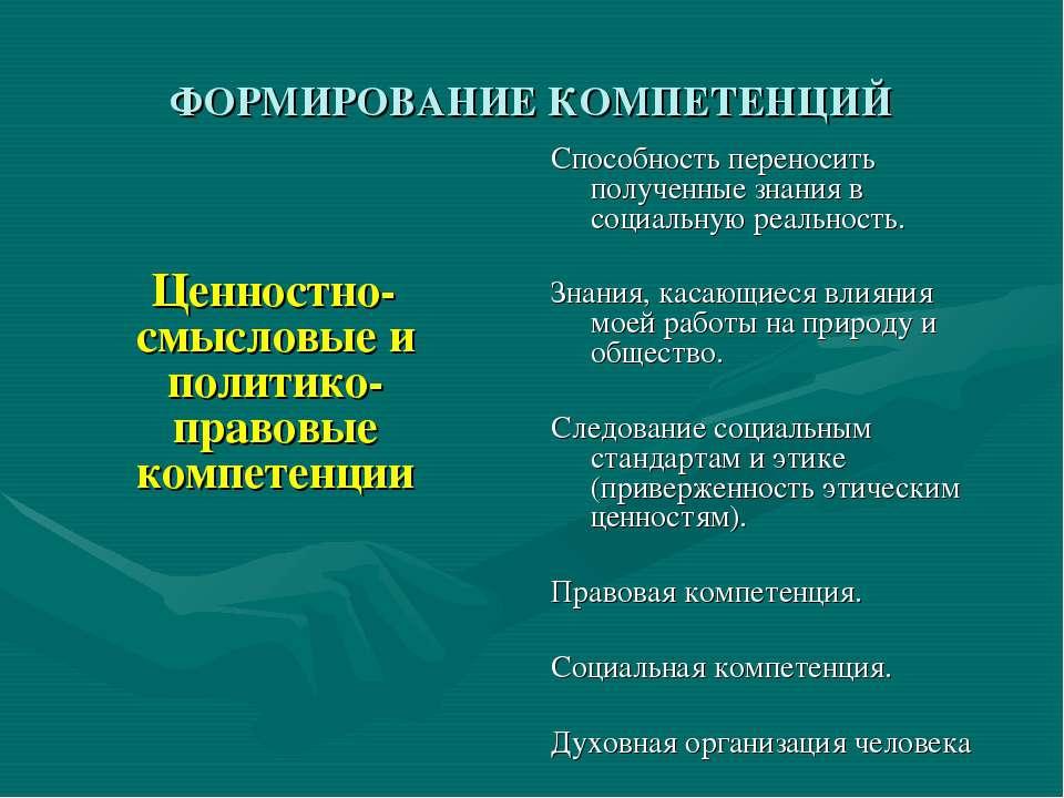 ФОРМИРОВАНИЕ КОМПЕТЕНЦИЙ Ценностно-смысловые и политико-правовые компетенции ...