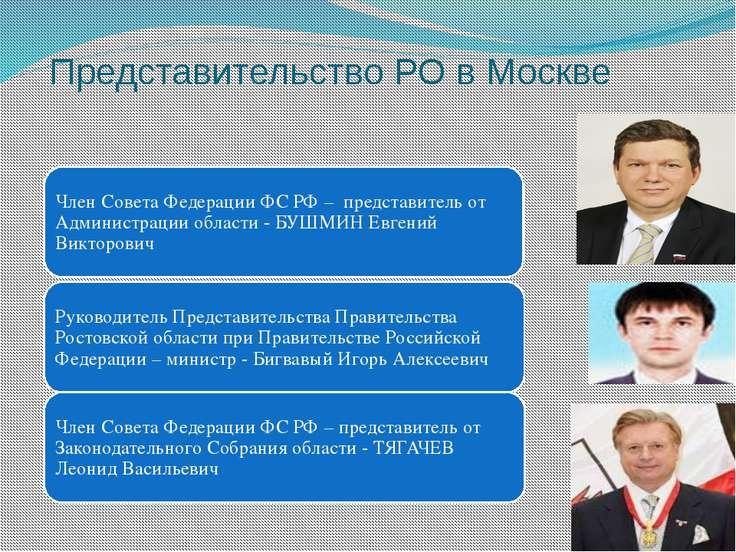 Представительство РО в Москве