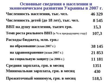 Основные сведения о населении и экономическом развитии Украины в 2007 г. Числ...