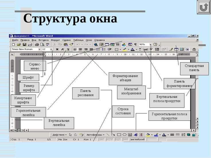 Структура окна Сервис-меню Шрифт Размер шрифта Начертание шрифта Горизонтальн...