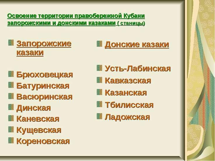 Освоение территории правобережной Кубани запорожскими и донскими казаками ( с...