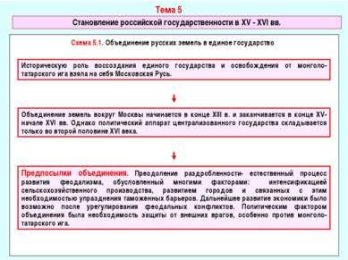 Тема 5 Становление российской государственности в XV - XVI вв.