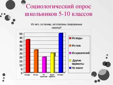 Социологический опрос школьников 5-10 классов Из чего ,по-твоему, изготовлены...