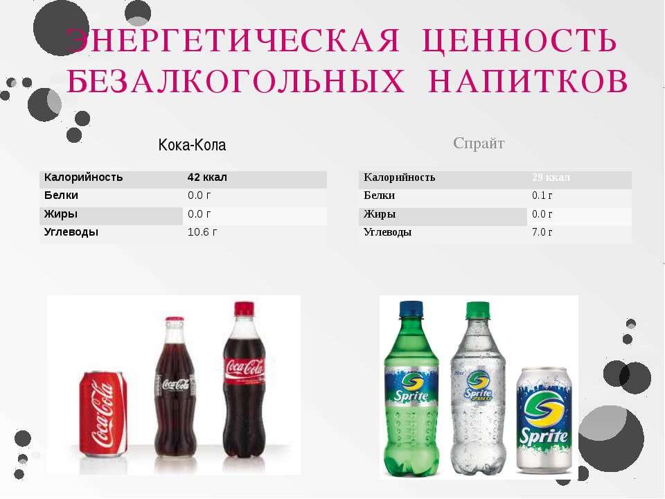 ЭНЕРГЕТИЧЕСКАЯ ЦЕННОСТЬ БЕЗАЛКОГОЛЬНЫХ НАПИТКОВ Кока-Кола Спрайт Калорийность...