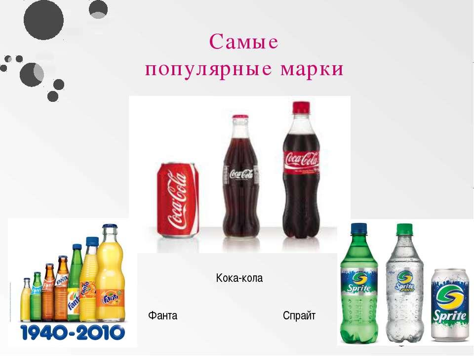 Самые популярные марки Фанта Спрайт Кока-кола