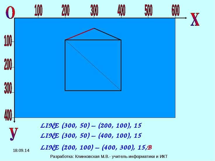 LINE (300, 50) – (200, 100), 15 LINE (300, 50) – (400, 100), 15 LINE (200, 10...