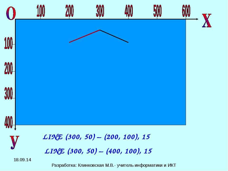 LINE (300, 50) – (200, 100), 15 LINE (300, 50) – (400, 100), 15 * Разработка:...