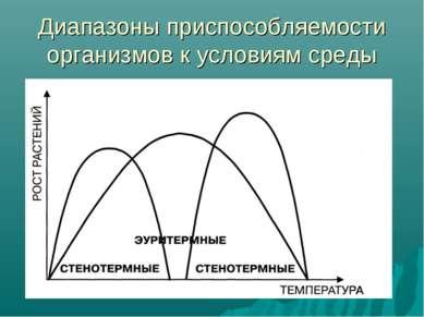 Диапазоны приспособляемости организмов к условиям среды