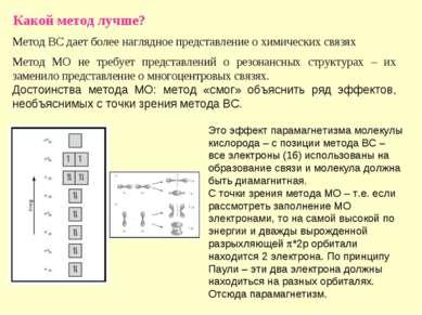 Какой метод лучше? Метод ВС дает более наглядное представление о химических с...