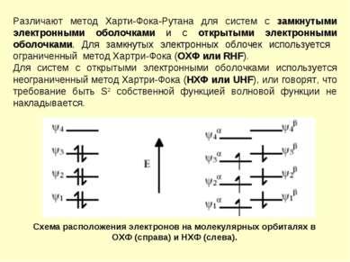 Различают метод Харти-Фока-Рутана для систем с замкнутыми электронными оболоч...