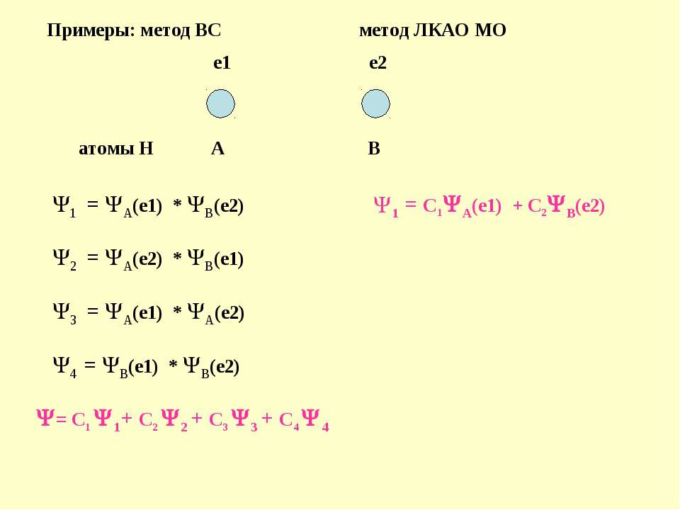 Примеры: метод ВС метод ЛКАО МО e1 e2 атомы H A B Y1 = YA(e1) * YB(e2) Y2 = Y...
