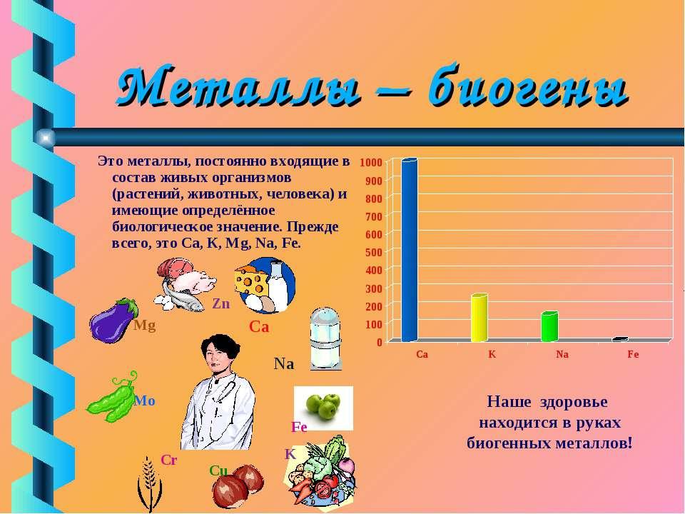Металлы – биогены Это металлы, постоянно входящие в состав живых организмов (...