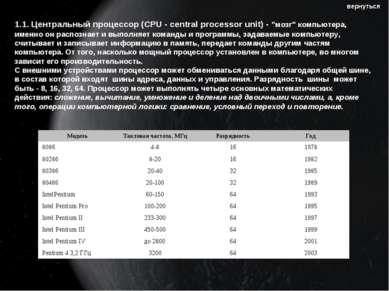 """1.1. Центральный процессор (CPU - central processor unit) - """"мозг"""" компьютера..."""