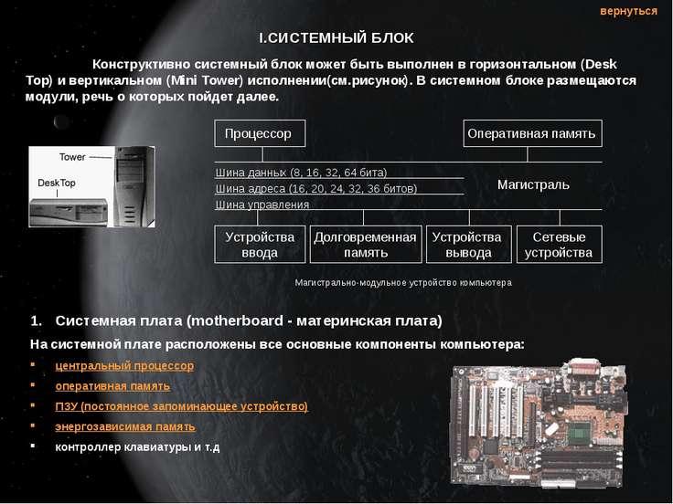 I.СИСТЕМНЫЙ БЛОК Конструктивно системный блок может быть выполнен в горизонта...