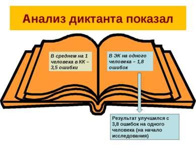 Анализ диктанта показал В среднем на 1 человека в КК – 3,5 ошибки В ЭК на одн...