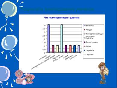 * Результаты анкетирования учеников