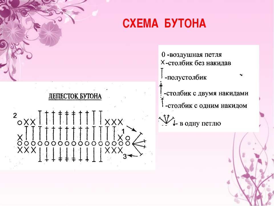 СХЕМА БУТОНА