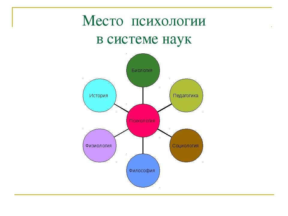Место психологии в системе наук