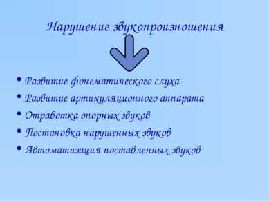 Нарушение звукопроизношения Развитие фонематического слуха Развитие артикуляц...