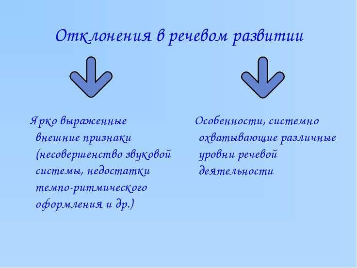 Отклонения в речевом развитии Ярко выраженные внешние признаки (несовершенств...