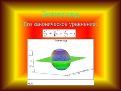 Эллипсоид Его каноническое уравнение: