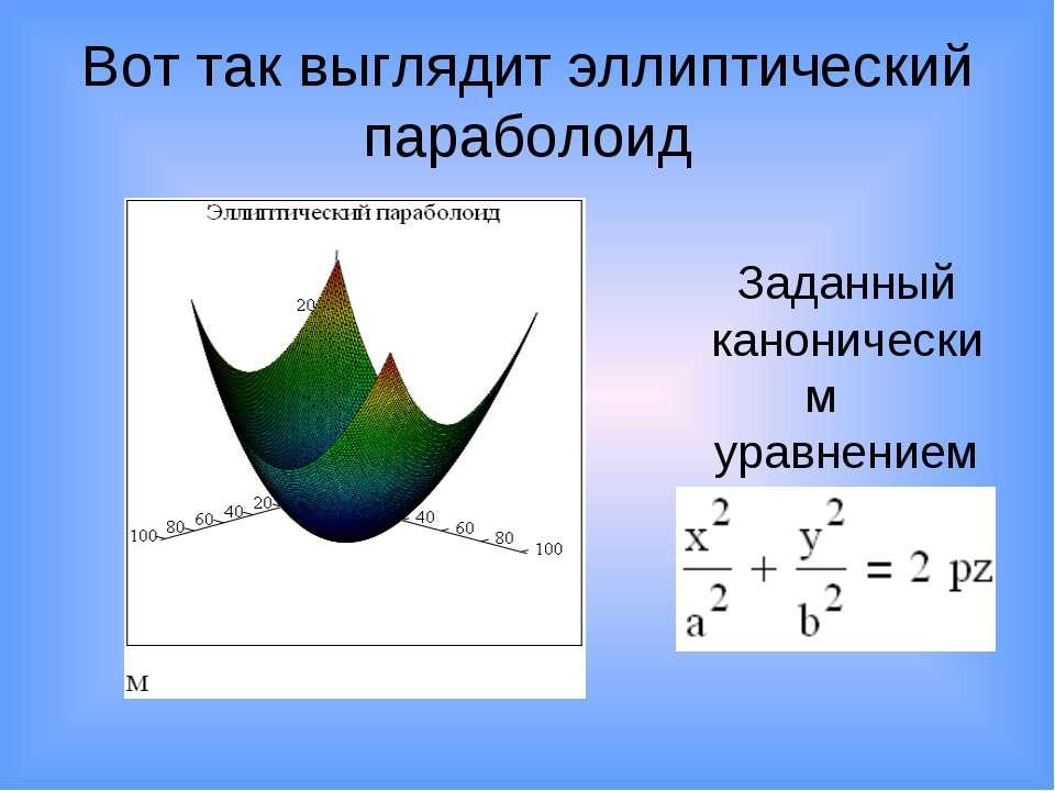Вот так выглядит эллиптический параболоид Заданный каноническим уравнением