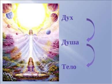 Дух Душа Тело