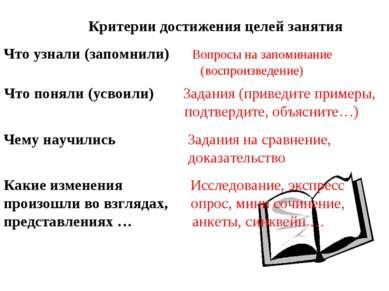 Что узнали (запомнили) Вопросы на запоминание (воспроизведение) Критерии дост...