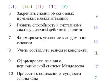 ( Л ) ( Ш ) ( П ) ( Т ) (У) У Ш Ш Ш У У