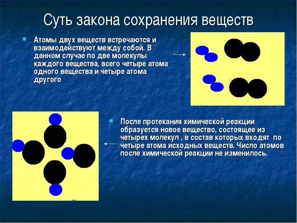 Суть закона сохранения веществ Атомы двух веществ встречаются и взаимодейству...
