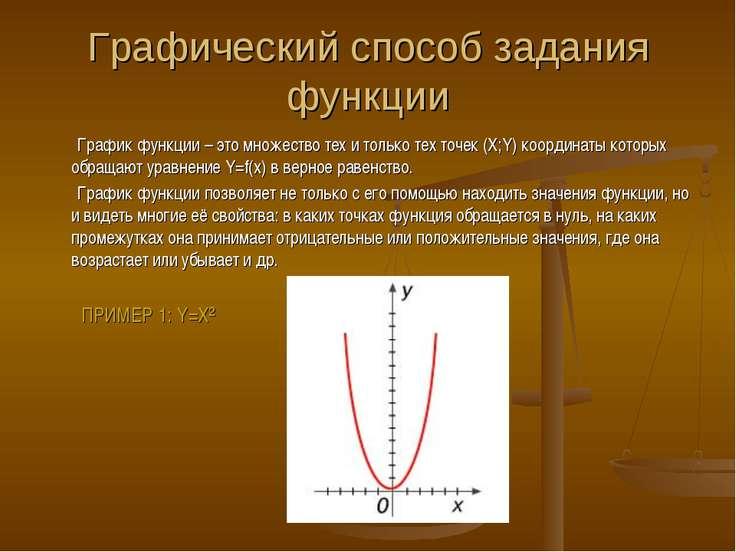Графический способ задания функции График функции – это множество тех и тольк...